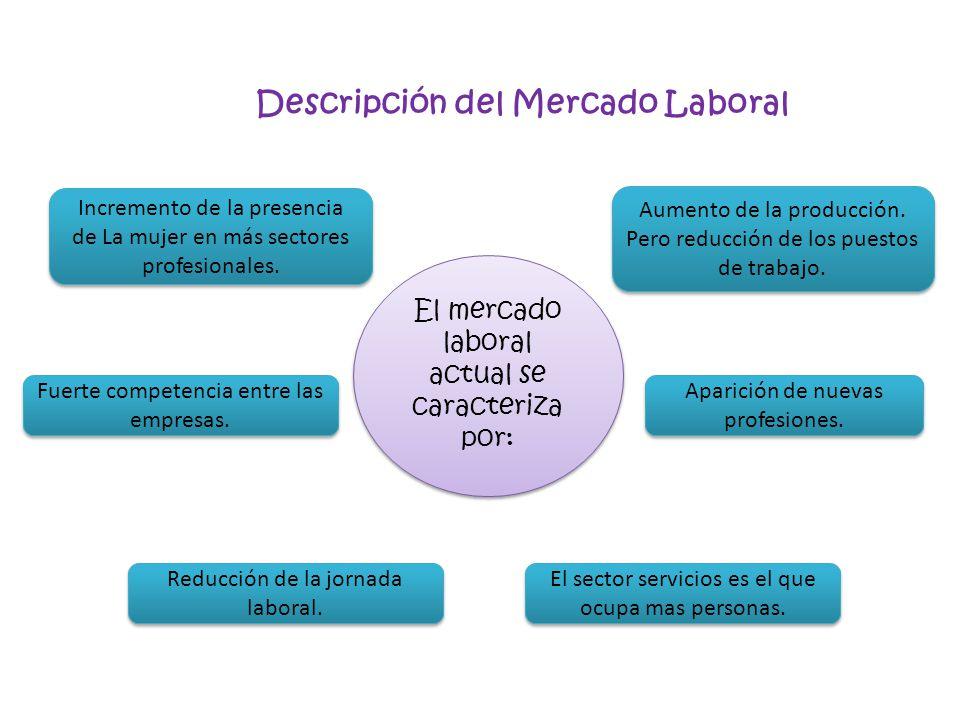 El mercado laboral actual se caracteriza por: Incremento de la presencia de La mujer en más sectores profesionales. Aumento de la producción. Pero red