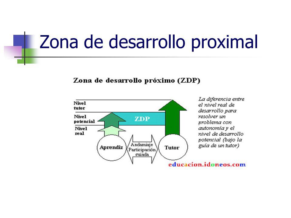Zona de desarrollo proximal