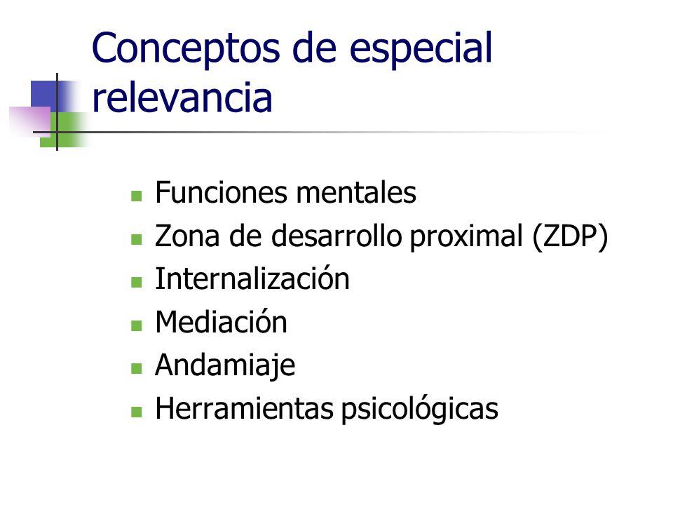 Conceptos de especial relevancia Funciones mentales Zona de desarrollo proximal (ZDP) Internalización Mediación Andamiaje Herramientas psicológicas