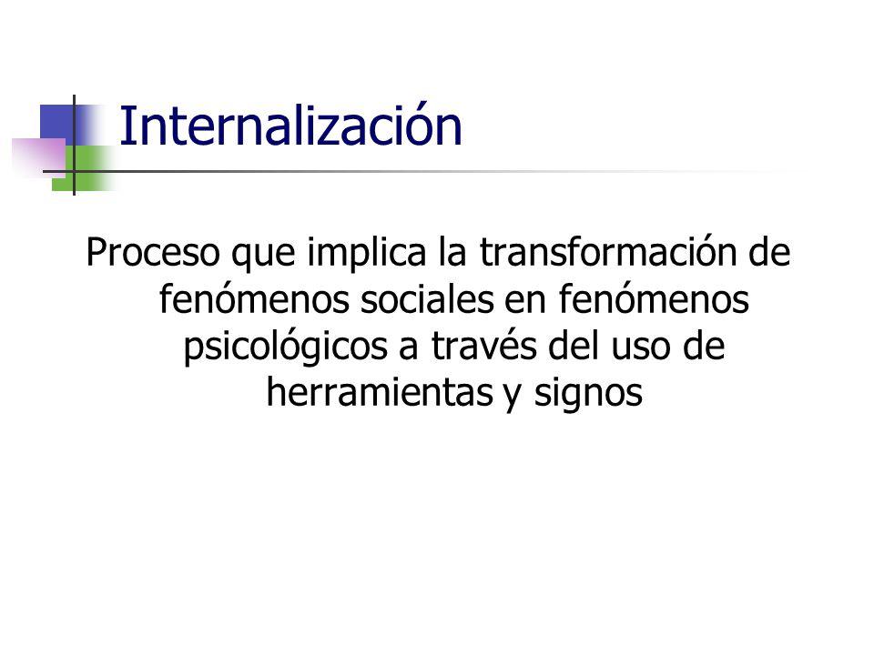 Internalización Proceso que implica la transformación de fenómenos sociales en fenómenos psicológicos a través del uso de herramientas y signos