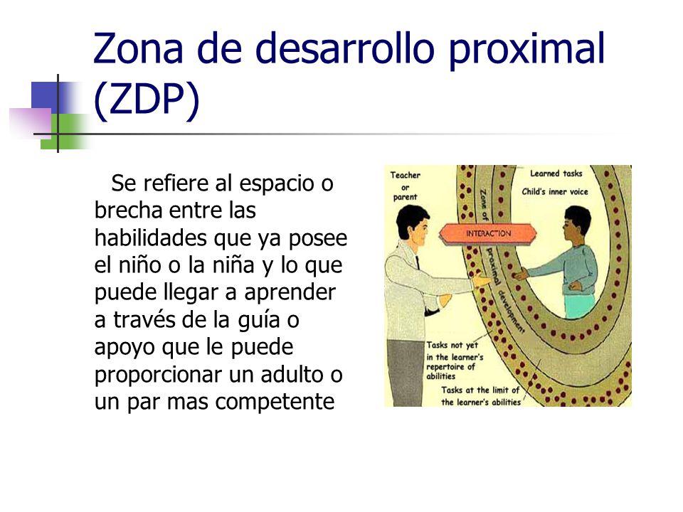 Zona de desarrollo proximal (ZDP) Se refiere al espacio o brecha entre las habilidades que ya posee el niño o la niña y lo que puede llegar a aprender