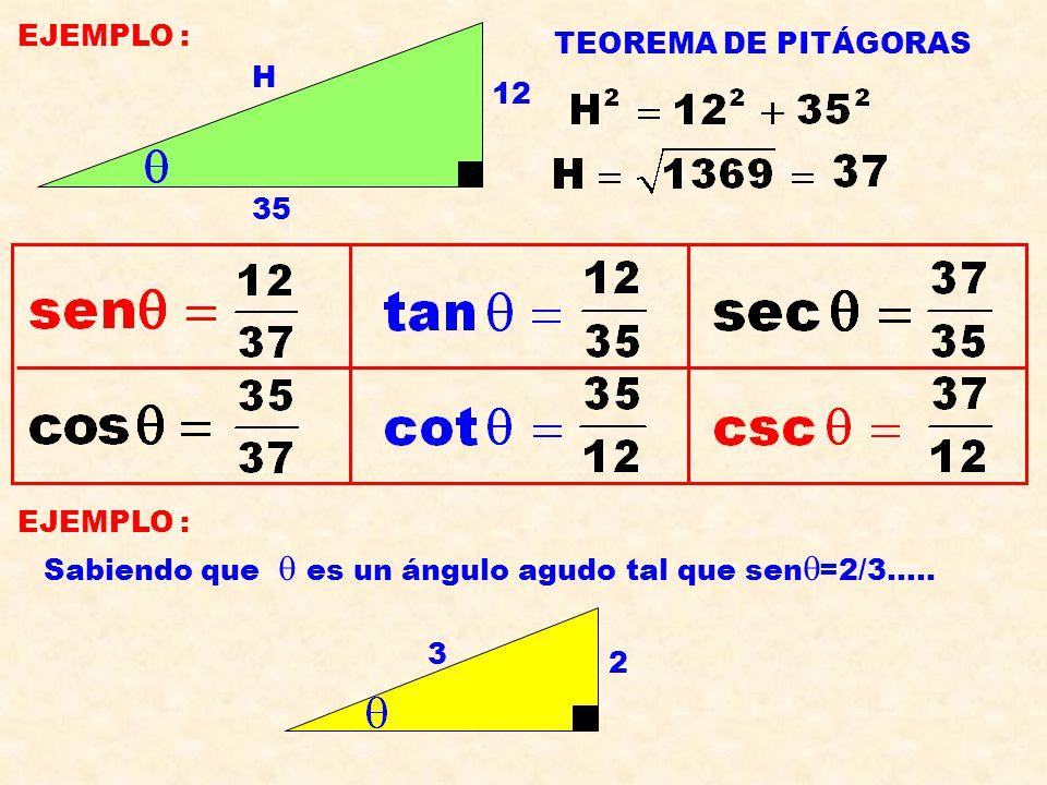TRIÁNGULOS NOTABLES ( ) ( ) ( )
