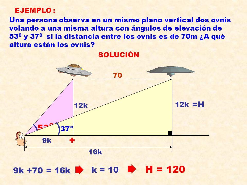 Una persona observa en un mismo plano vertical dos ovnis volando a una misma altura con ángulos de elevación de 53 0 y 37 0 si la distancia entre los ovnis es de 70m ¿A qué altura están los ovnis.