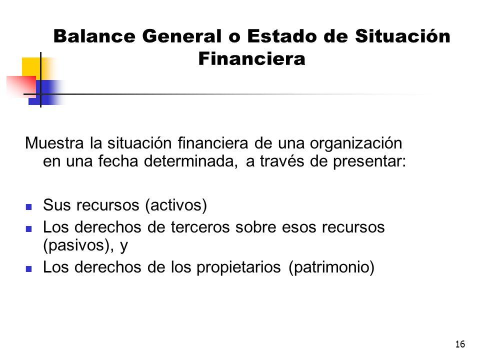 15 LOS ESTADOS FINANCIEROS BÁSICOS SON: Estado de situación financiera(Balance) Estado de resultados integrales El estado de flujos de efectivo Estado de cambios en patrimonio neto La contabilidad financiera proporciona informes básicos denominados ESTADOS FINANCIEROS.
