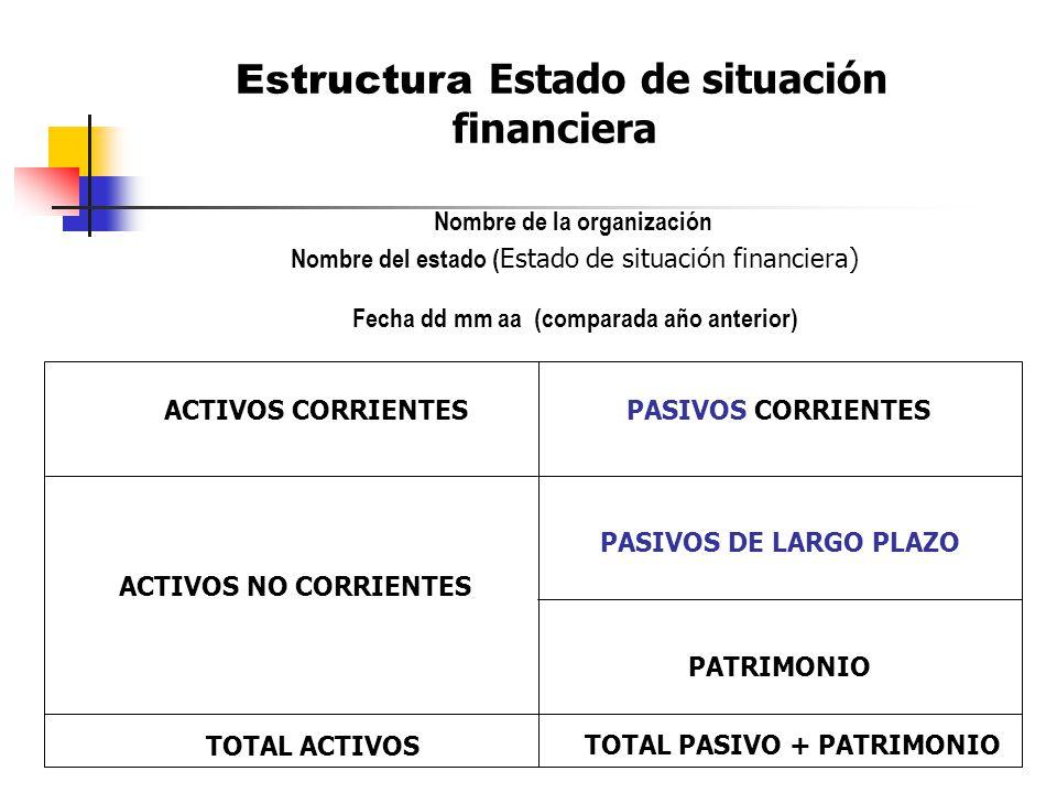 16 Muestra la situación financiera de una organización en una fecha determinada, a través de presentar: Sus recursos (activos) Los derechos de terceros sobre esos recursos (pasivos), y Los derechos de los propietarios (patrimonio) Balance General o Estado de Situación Financiera