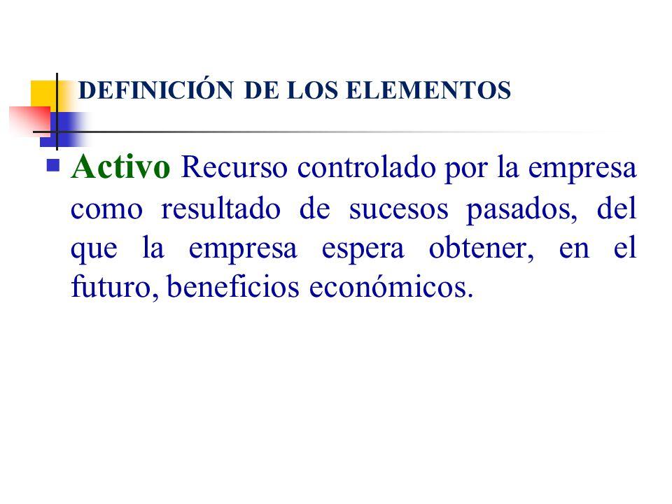 Ejemplo, continuación Activo = Pasivo + (Capital + Resultado) 1) 1.000 = 0 + 1.000 + 0 2) 100 = 100 + 0 + 0 3) 200 = 0 + 0 + 200 30