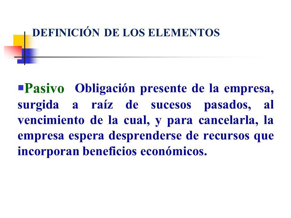 DEFINICIÓN DE LOS ELEMENTOS Activo Recurso controlado por la empresa como resultado de sucesos pasados, del que la empresa espera obtener, en el futuro, beneficios económicos.