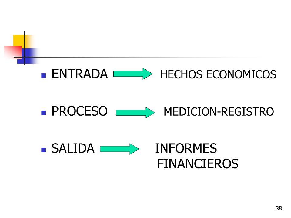 37 SISTEMA DE INFORMACION Todo sistema abierto se caracteriza por tener un flujo de entrada, un proceso de datos y un flujo de salida.