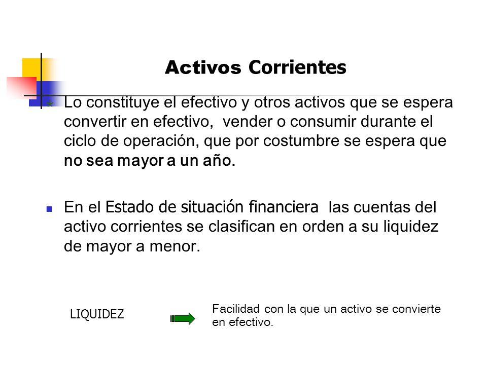 44 CORRIENTES PROPIEDAD PLANTA Y EQUIPO OTROS ACTIVOS Activos