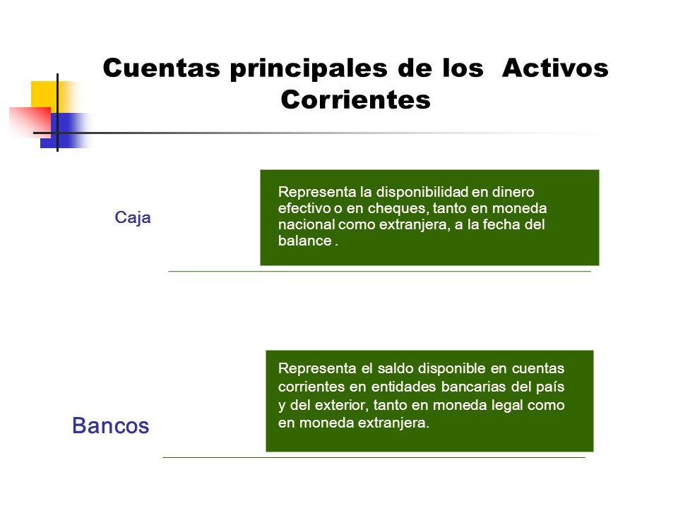 Caja Bancos Inversiones temporales Cuentas por cobrar a clientes Otras cuentas por cobrar Inventarios Cuentas Principales de los Activos Corrientes