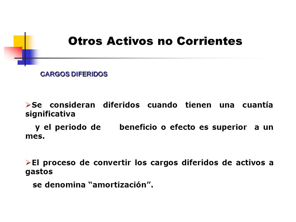 Cargos diferidos Representa el valor de servicios pagados por anticipado como seguros, intereses, arrendamientos, etc.