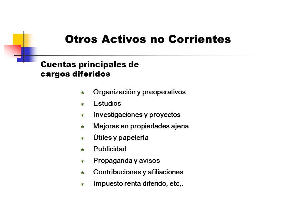 CARGOS DIFERIDOS Se consideran diferidos cuando tienen una cuantía significativa y el periodo de beneficio o efecto es superior a un mes.