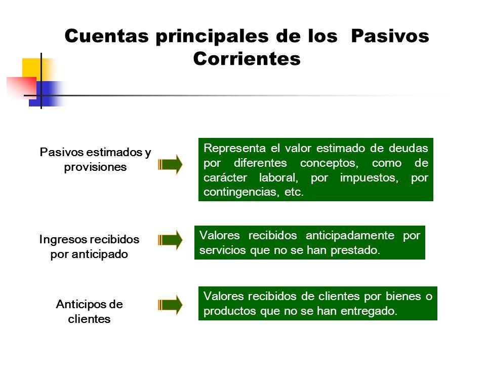 valor de las deudas con accionistas o socios por concepto de dividendos o participaciones decretadas y no cubiertas.