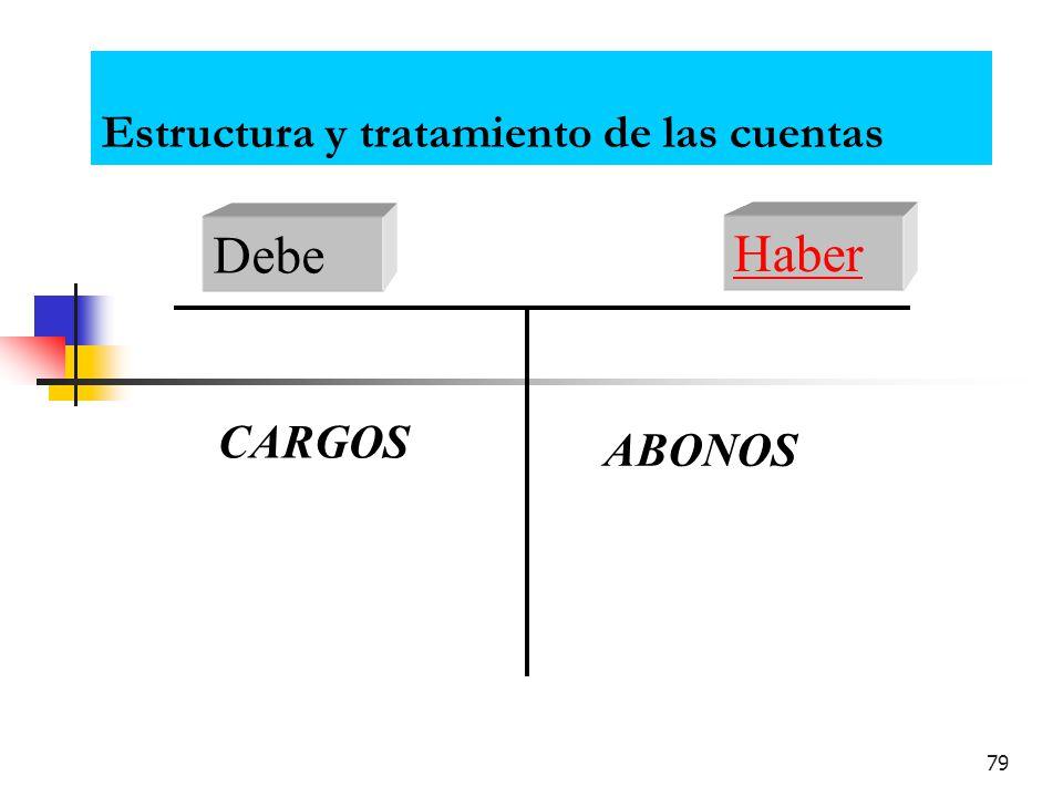 78 CUENTA Agrupación de elementos de una misma naturaleza en las transacciones comerciales