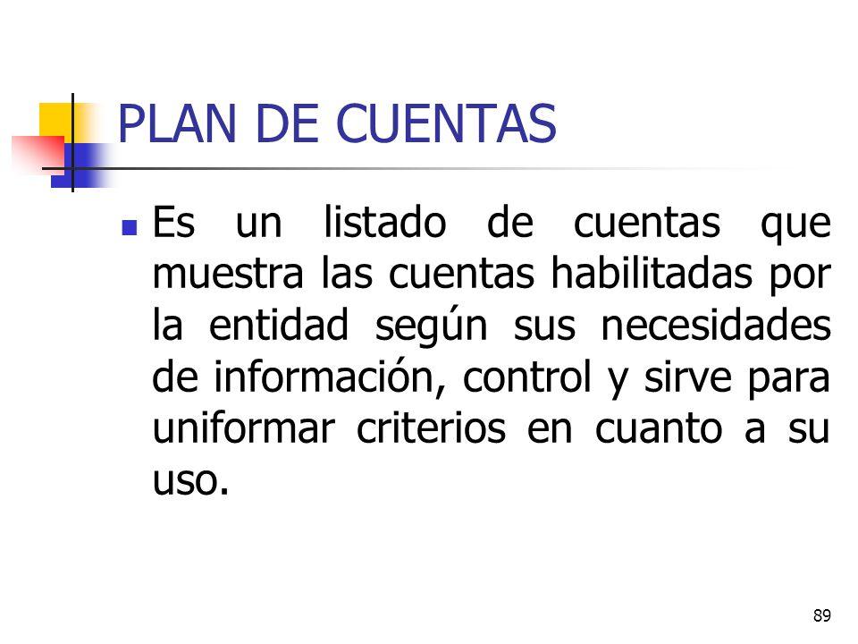 88 MANUAL DE CUENTAS Es un documento detallado que regula e instruye el uso del Plan de Cuentas.