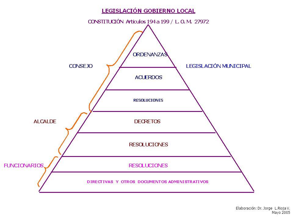 Artículo Nº 73 (Reglamento) En el procedimiento legislativo se desarrolla las siguientes etapas: A) INICIATIVA LEGISLATIVA; B) ESTUDIO EN COMISIONES;