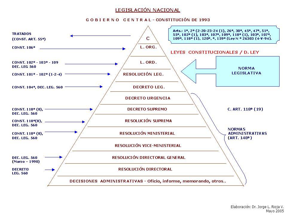 Artículo 72 (Reglamento) A) LEYES ORGANICAS ; B) LEYES DE REFORMA DE LA CONSTITUCIÓN; C) LEYES ORDINARIAS; D) LEYES (PRESUPUESTO Y FINANCIERAS); E) LE