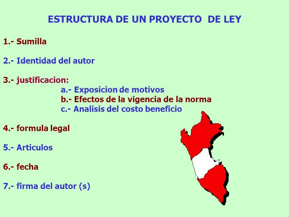 REQUISITOS PARA PRESENTAR LA INICIATIVA Artículo Nº 75 (Reglamento) Las proposiciones de ley deben contener una exposición de motivos donde se exprese