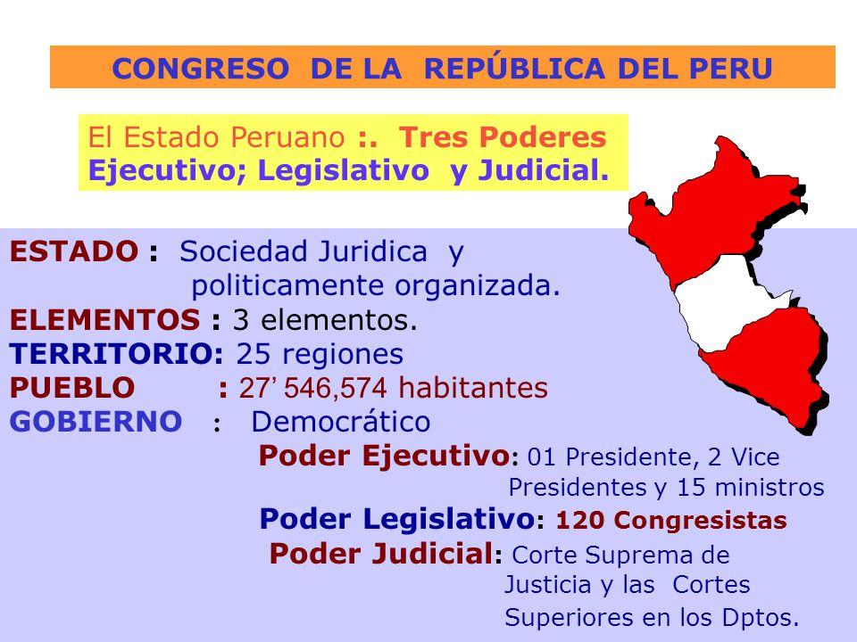 El Estado Peruano :.Tres Poderes Ejecutivo; Legislativo y Judicial.