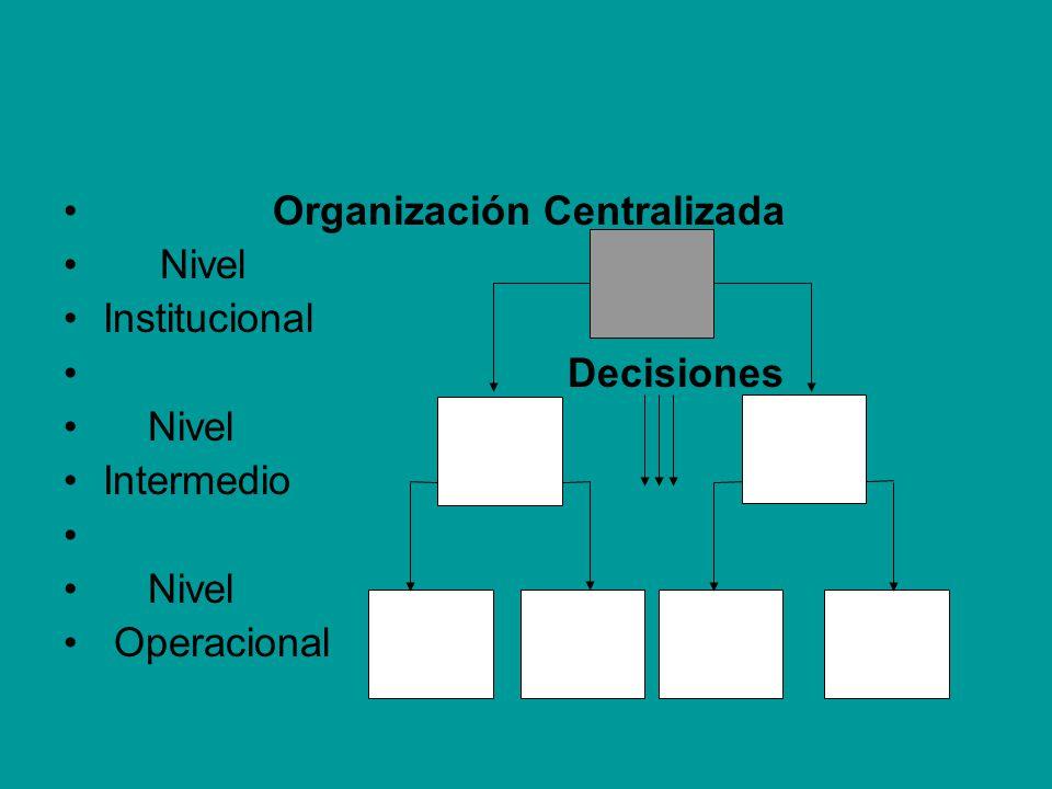 Organización Descentralizada Decisiones