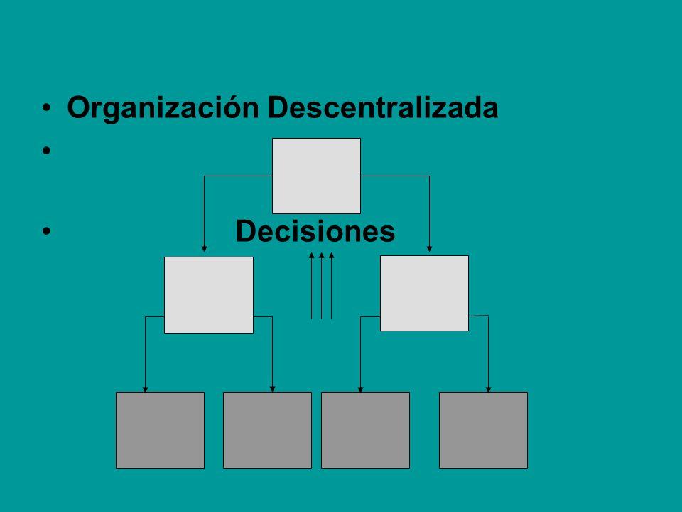 PLANIFICACION ESTRATEGICA Es la determinación de la posición futura de la empresa, en especial frente a sus productos y mercados, su rentabilidad, su grado de innovación y sus relaciones con sus ejecutivos, para ello cuenta con tres actividades básicas: Análisis ambiental Análisis organizacional.