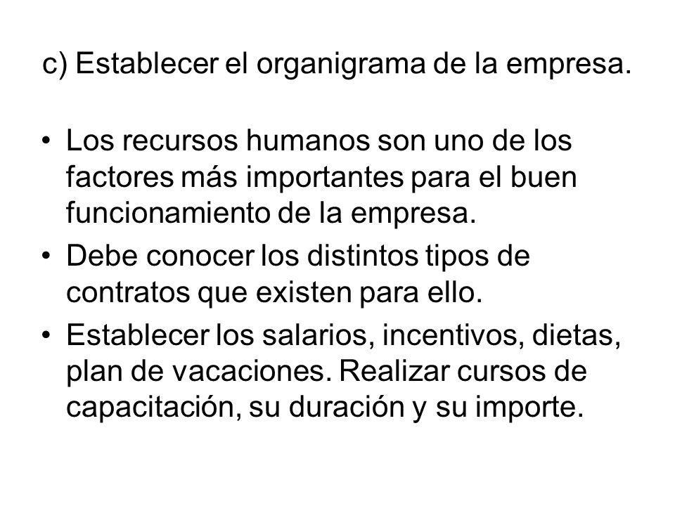 c) Establecer el organigrama de la empresa. Los recursos humanos son uno de los factores más importantes para el buen funcionamiento de la empresa. De