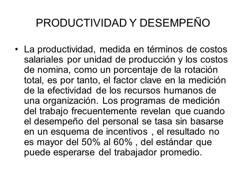Acciones para mejorar la utilización de los recursos humanos Realizar una auditoria de la productividad.