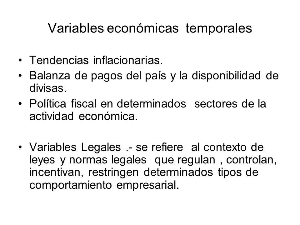 Variables sociales- Esta sujeta a presiones de orden político y económico y a la influencia del medio que la rodea.