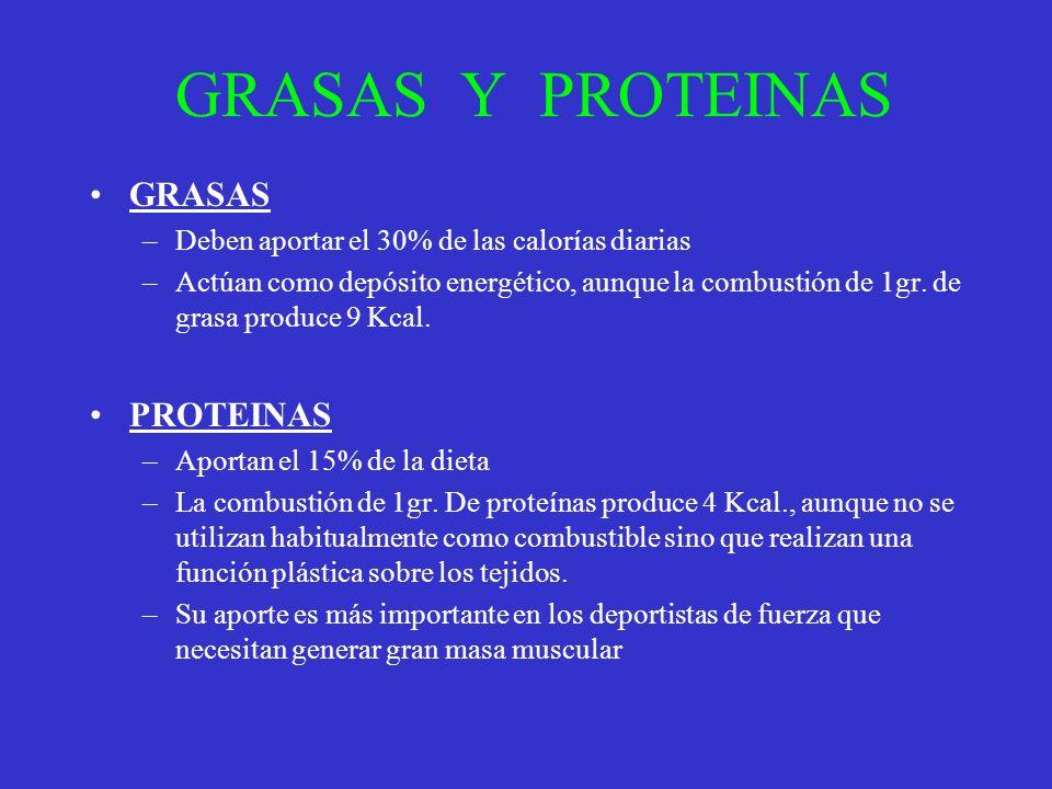 GRASAS Y PROTEINAS GRASAS –Deben aportar el 30% de las calorías diarias –Actúan como depósito energético, aunque la combustión de 1gr. de grasa produc