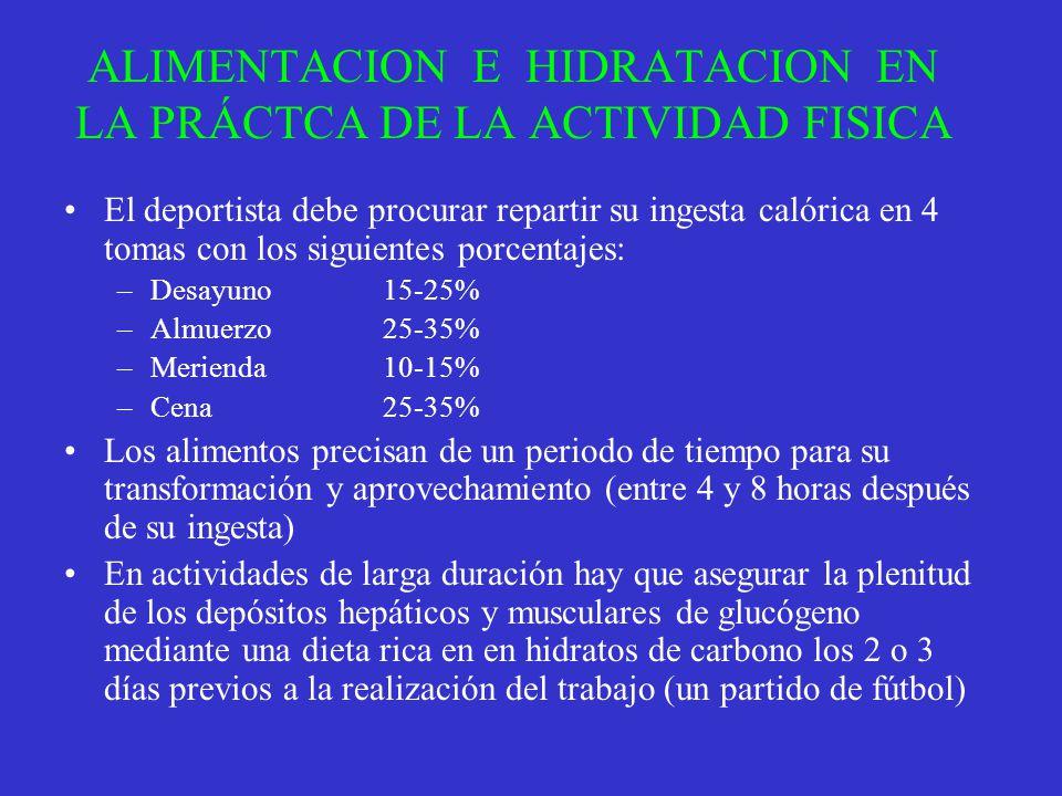 ALIMENTACION E HIDRATACION EN LA PRÁCTCA DE LA ACTIVIDAD FISICA El deportista debe procurar repartir su ingesta calórica en 4 tomas con los siguientes