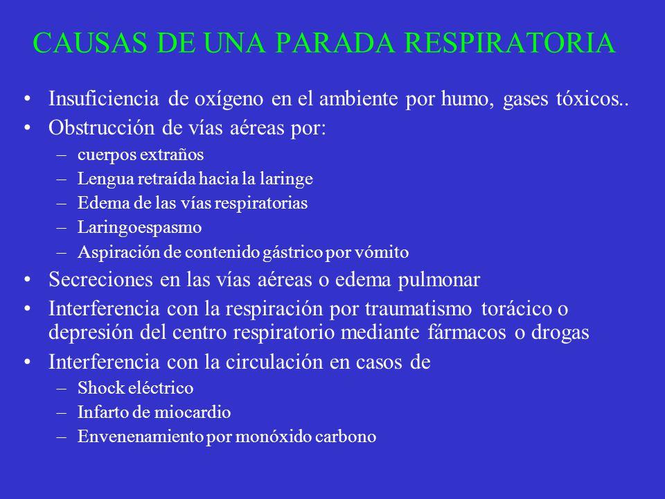 CAUSAS DE UNA PARADA RESPIRATORIA Insuficiencia de oxígeno en el ambiente por humo, gases tóxicos.. Obstrucción de vías aéreas por: –cuerpos extraños