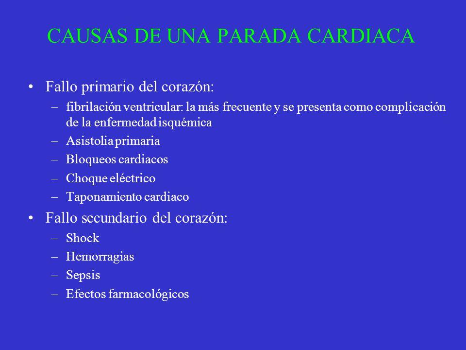 CAUSAS DE UNA PARADA CARDIACA Fallo primario del corazón: –fibrilación ventricular: la más frecuente y se presenta como complicación de la enfermedad