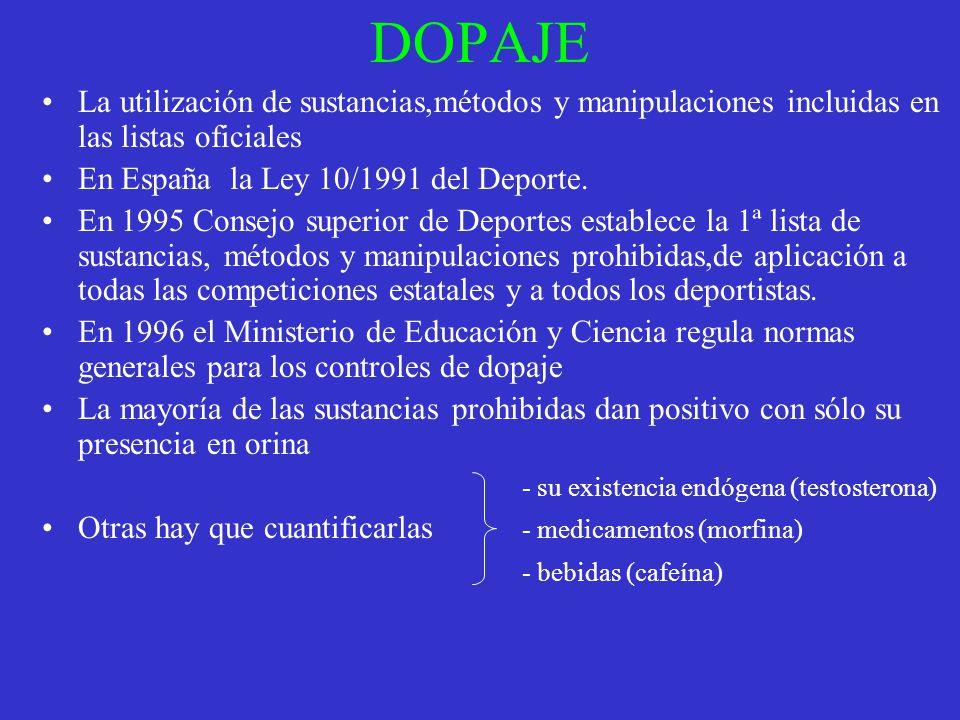 DOPAJE La utilización de sustancias,métodos y manipulaciones incluidas en las listas oficiales En España la Ley 10/1991 del Deporte. En 1995 Consejo s