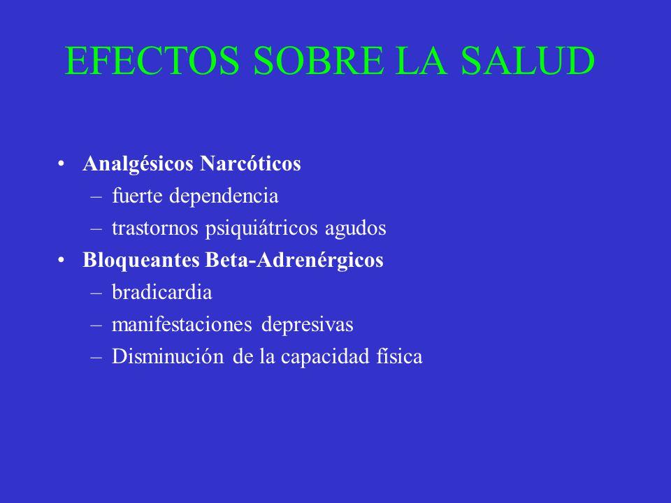 EFECTOS SOBRE LA SALUD Analgésicos Narcóticos –fuerte dependencia –trastornos psiquiátricos agudos Bloqueantes Beta-Adrenérgicos –bradicardia –manifes