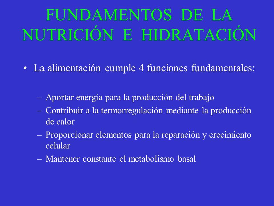 FUNDAMENTOS DE LA NUTRICIÓN E HIDRATACIÓN La alimentación cumple 4 funciones fundamentales: –Aportar energía para la producción del trabajo –Contribui