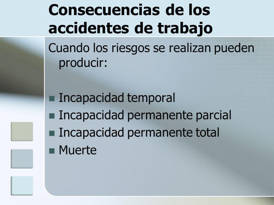 Consecuencias de los accidentes de trabajo Cuando los riesgos se realizan pueden producir: Incapacidad temporal Incapacidad permanente parcial Incapac