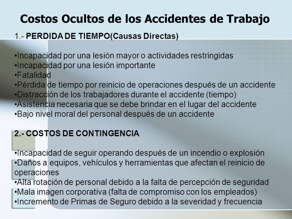 Costos Ocultos de los Accidentes de Trabajo 1.- PERDIDA DE TIEMPO(Causas Directas) Incapacidad por una lesión mayor o actividades restringidas Incapac