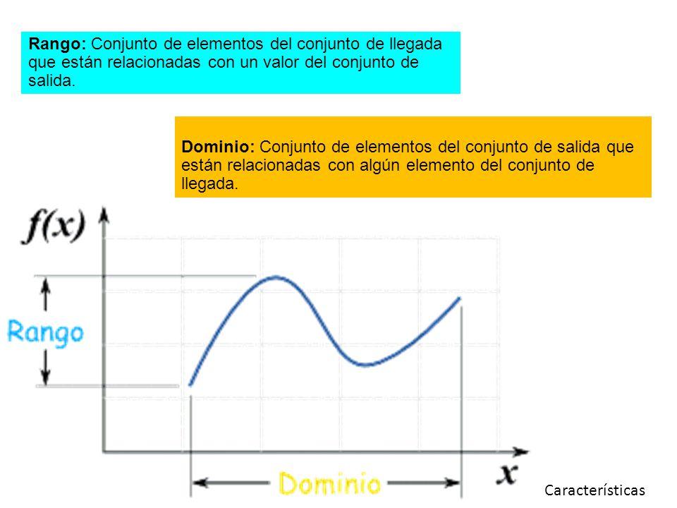 Rango: Conjunto de elementos del conjunto de llegada que están relacionadas con un valor del conjunto de salida. Dominio: Conjunto de elementos del co