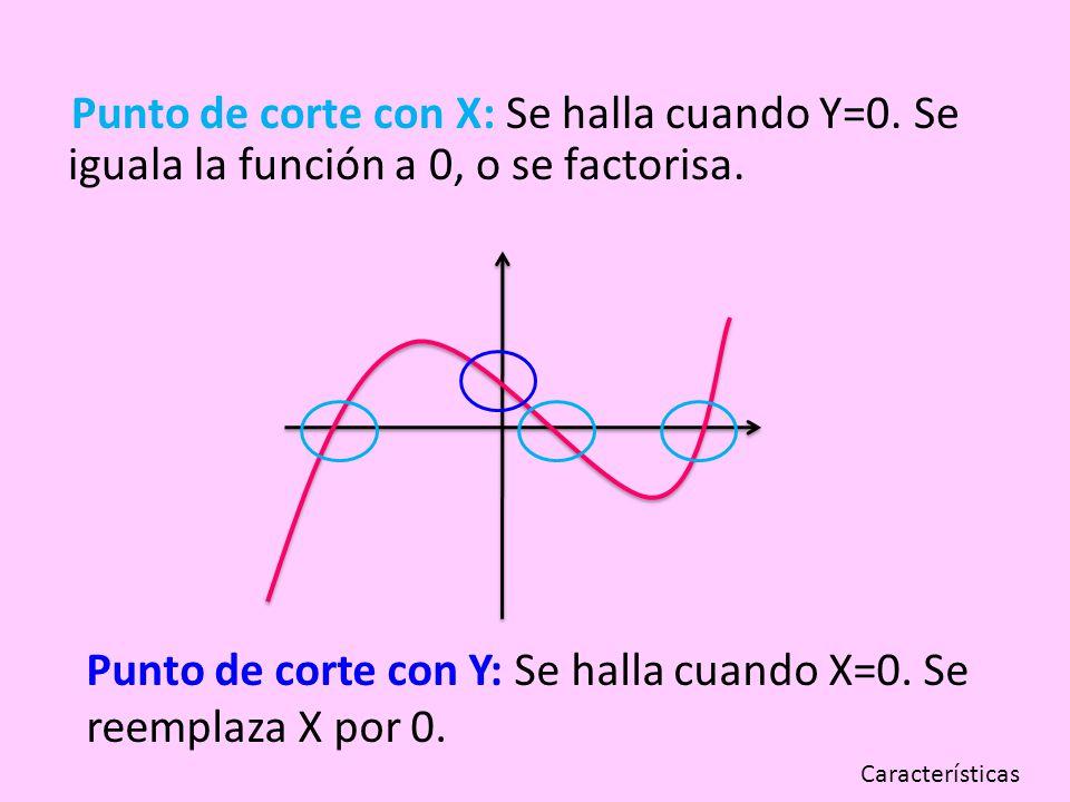 Punto de corte con X: Se halla cuando Y=0. Se iguala la función a 0, o se factorisa. Punto de corte con Y: Se halla cuando X=0. Se reemplaza X por 0.