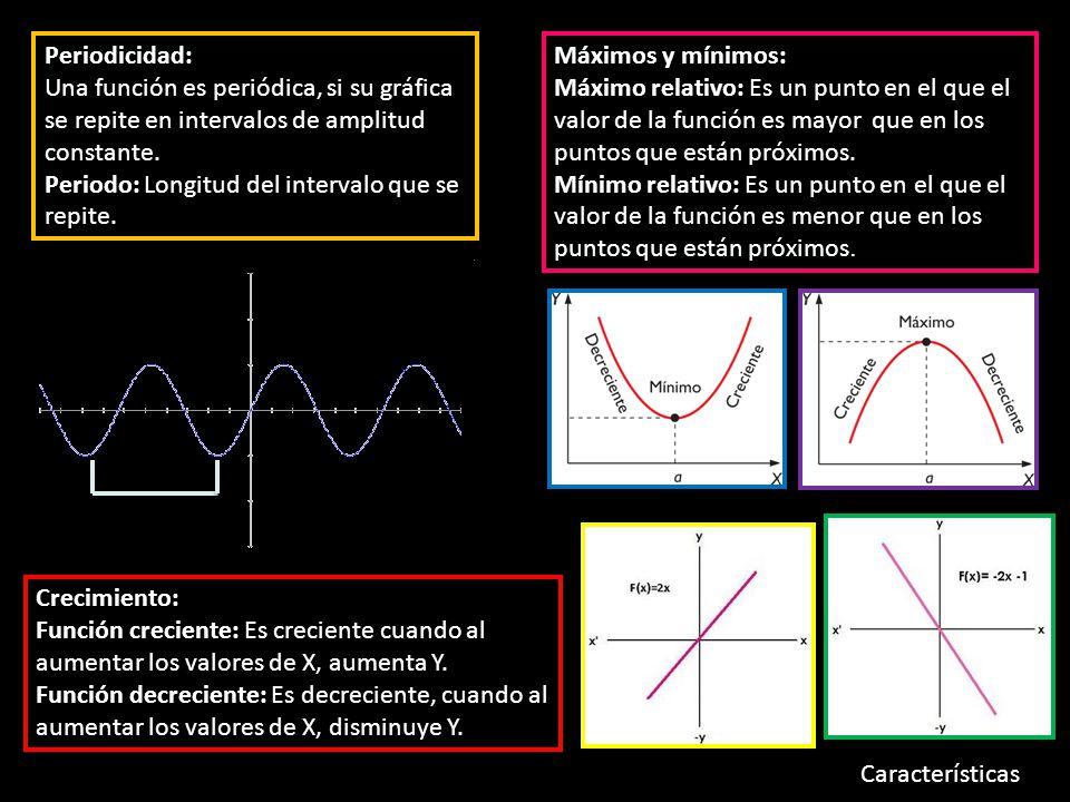 Crecimiento: Función creciente: Es creciente cuando al aumentar los valores de X, aumenta Y. Función decreciente: Es decreciente, cuando al aumentar l