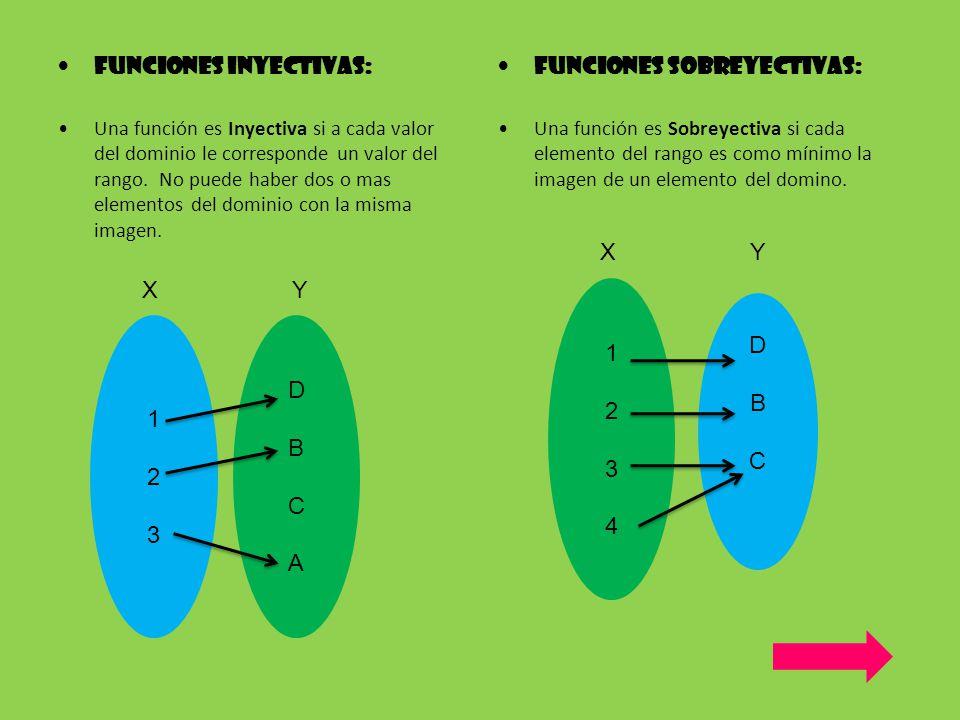 Funciones Inyectivas: Una función es Inyectiva si a cada valor del dominio le corresponde un valor del rango. No puede haber dos o mas elementos del d