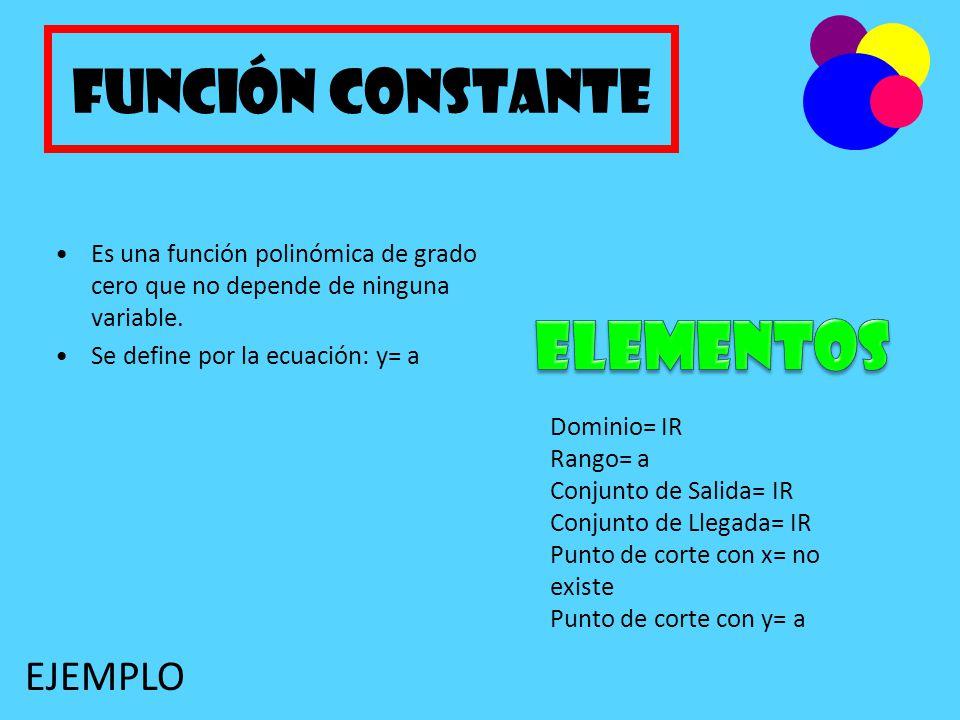 Función Constante Es una función polinómica de grado cero que no depende de ninguna variable. Se define por la ecuación: y= a Dominio= IR Rango= a Con