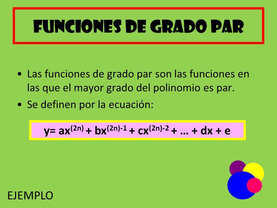 Funciones de grado par Las funciones de grado par son las funciones en las que el mayor grado del polinomio es par. Se definen por la ecuación: EJEMPL