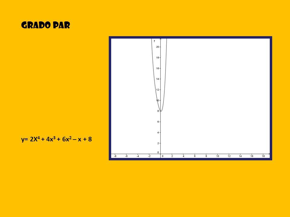 grado par y= 2X 4 + 4x 3 + 6x 2 – x + 8