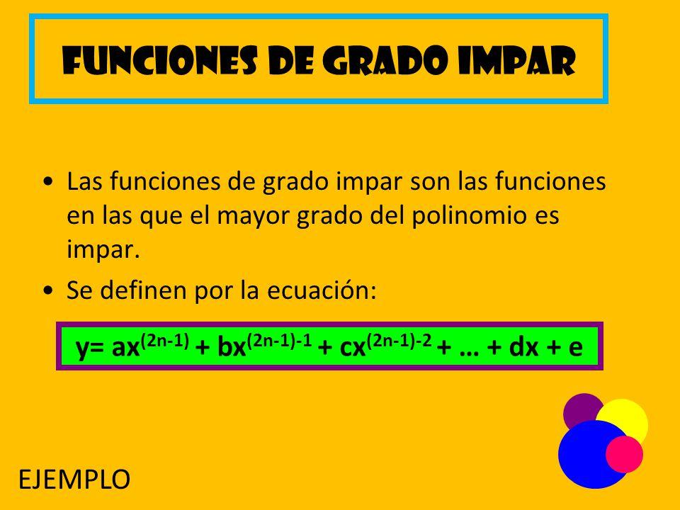 Funciones de grado impar Las funciones de grado impar son las funciones en las que el mayor grado del polinomio es impar. Se definen por la ecuación: