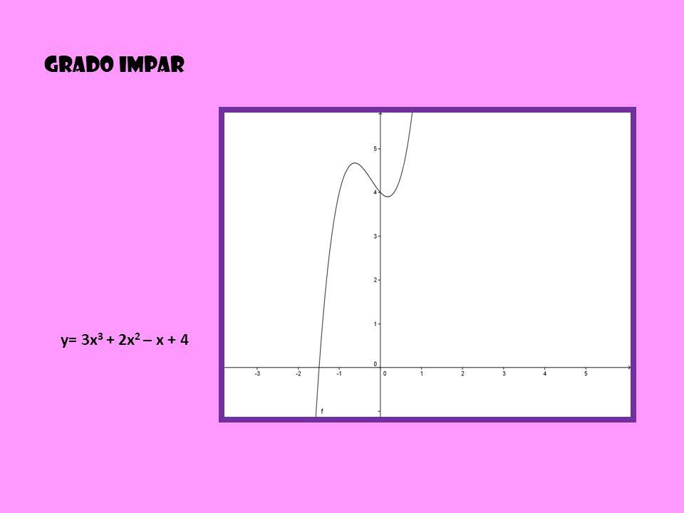 grado impar y= 3x 3 + 2x 2 – x + 4