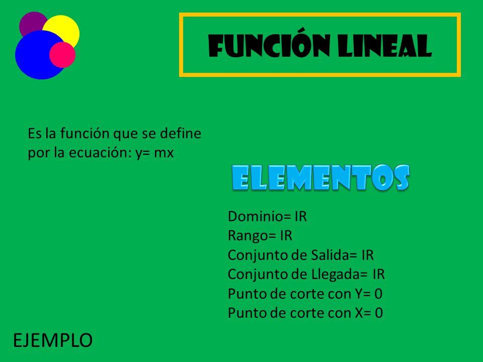 Función Lineal Es la función que se define por la ecuación: y= mx Dominio= IR Rango= IR Conjunto de Salida= IR Conjunto de Llegada= IR Punto de corte