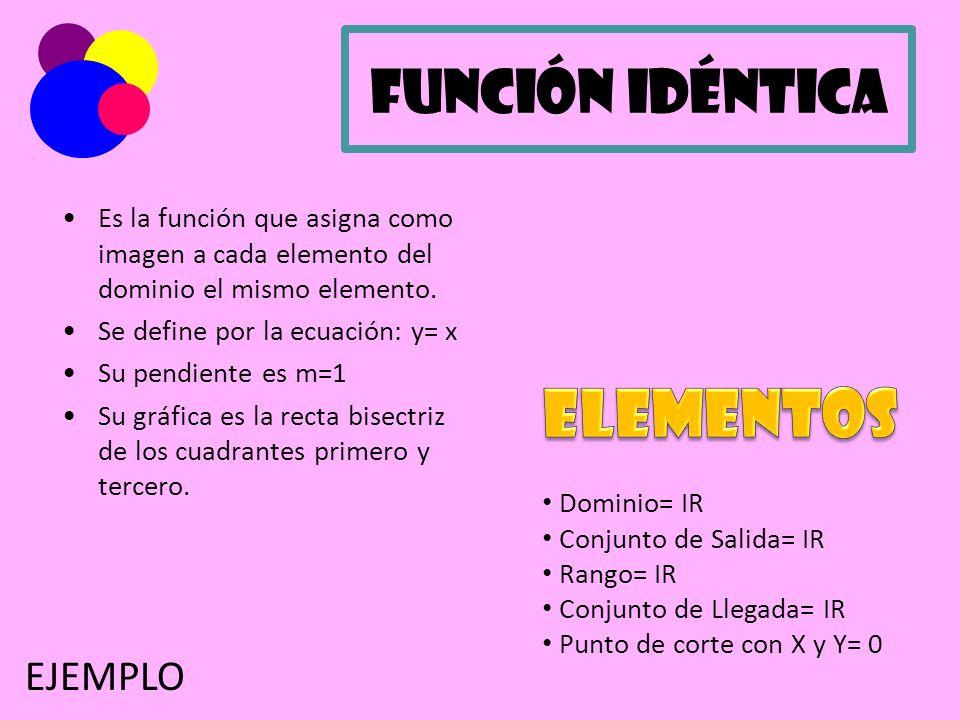 Función Idéntica Es la función que asigna como imagen a cada elemento del dominio el mismo elemento. Se define por la ecuación: y= x Su pendiente es m