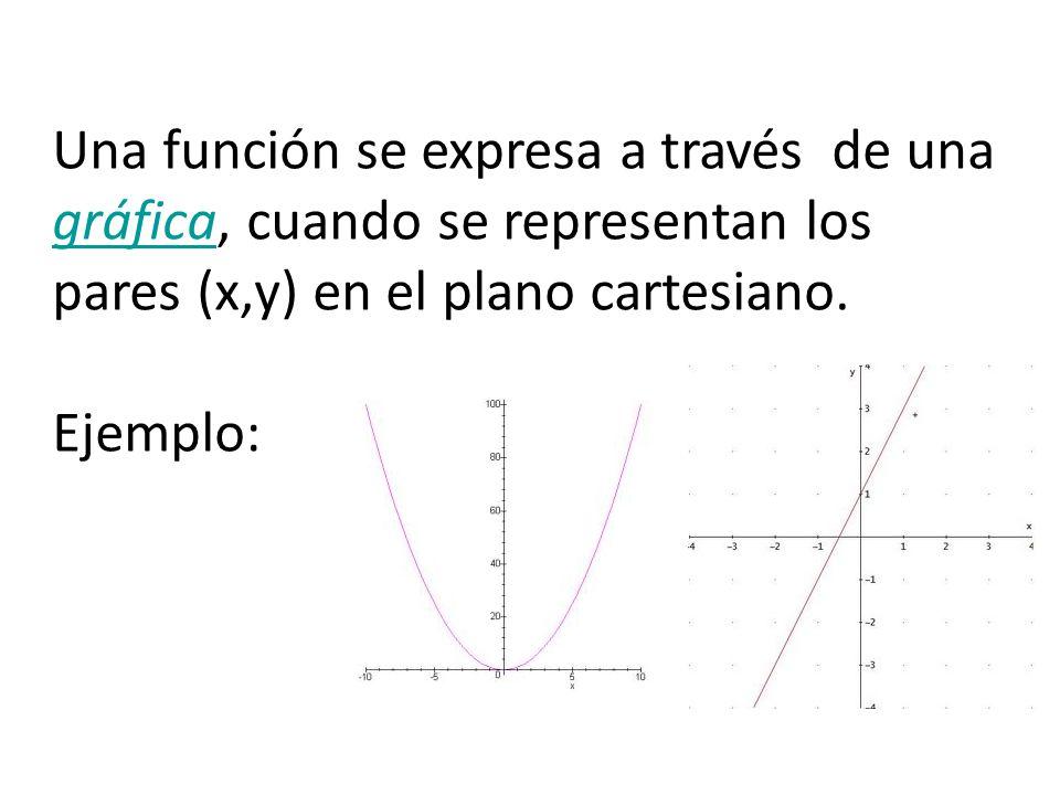 Una función se expresa a través de una gráfica, cuando se representan los pares (x,y) en el plano cartesiano. gráfica Ejemplo: