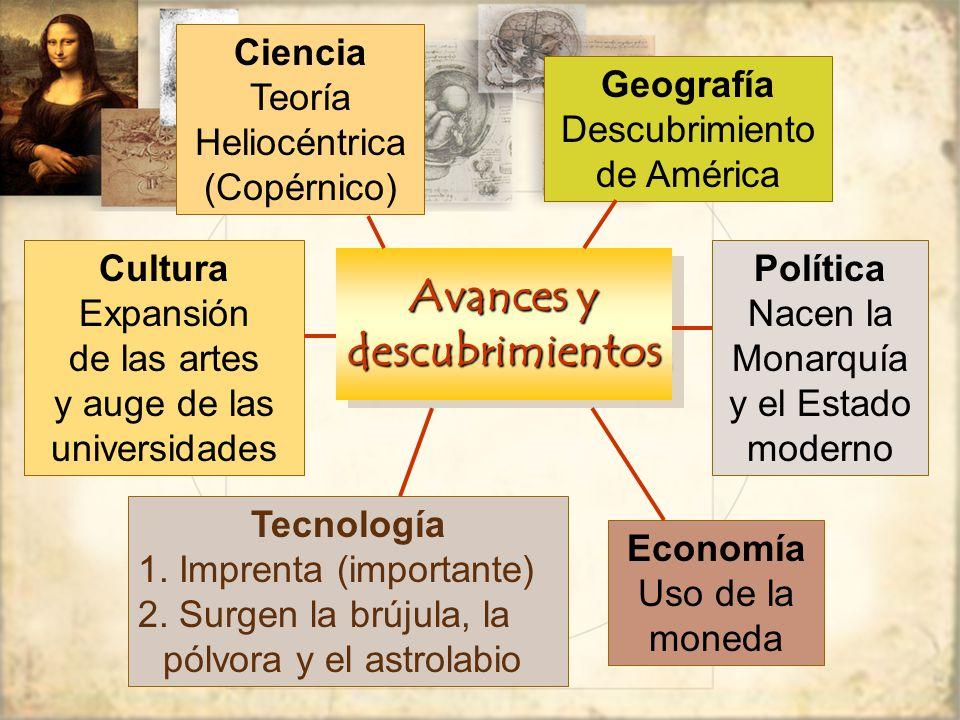 Política Nacen la Monarquía y el Estado moderno Tecnología 1.